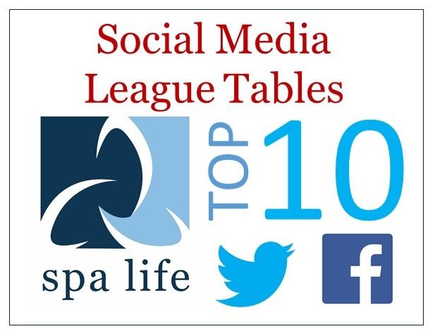 The Spa Life Social Media League Tables